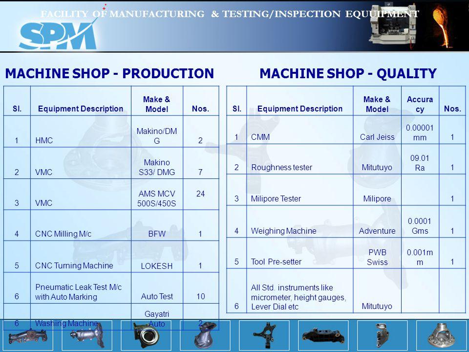 MACHINE SHOP - PRODUCTION Sl.Equipment Description Make & Model Accura cyNos.