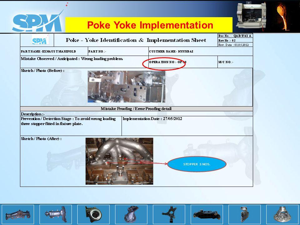 Poke Yoke Implementation