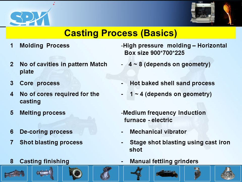 1Molding Process-High pressure molding – Horizontal Box size 900*700*225 2No of cavities in pattern Match plate -4 ~ 8 (depends on geometry) 3Core process- Hot baked shell sand process 4No of cores required for the casting - 1 ~ 4 (depends on geometry) 5Melting process-Medium frequency Induction furnace - electric 6De-coring process- Mechanical vibrator 7Shot blasting process- Stage shot blasting using cast iron shot 8Casting finishing- Manual fettling grinders Casting Process (Basics)