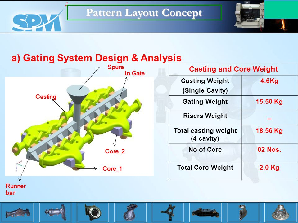 a) Gating System Design & Analysis Casting and Core Weight Casting Weight (Single Cavity) 4.6Kg Gating Weight15.50 Kg Risers Weight_ Total casting weight (4 cavity) 18.56 Kg No of Core02 Nos.