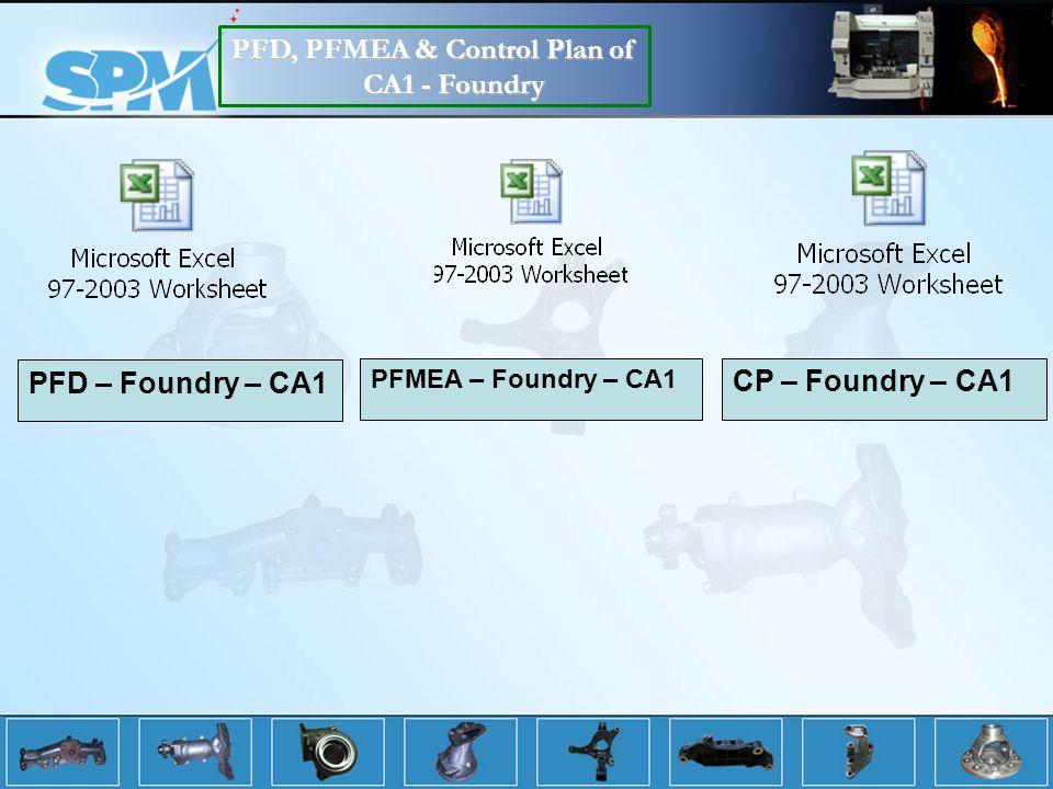 PFD, PFMEA & Control Plan of CA1 - Foundry PFD – Foundry – CA1 PFMEA – Foundry – CA1 CP – Foundry – CA1