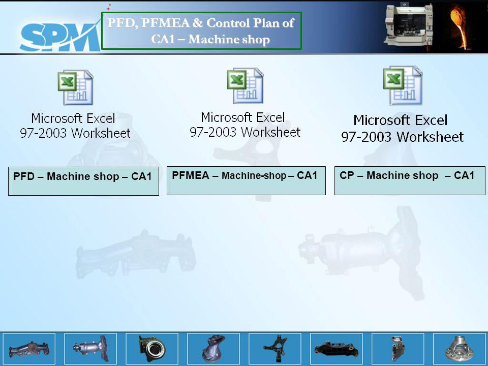PFD, PFMEA & Control Plan of CA1 – Machine shop PFD – Machine shop – CA1 PFMEA – Machine-shop – CA1CP – Machine shop – CA1