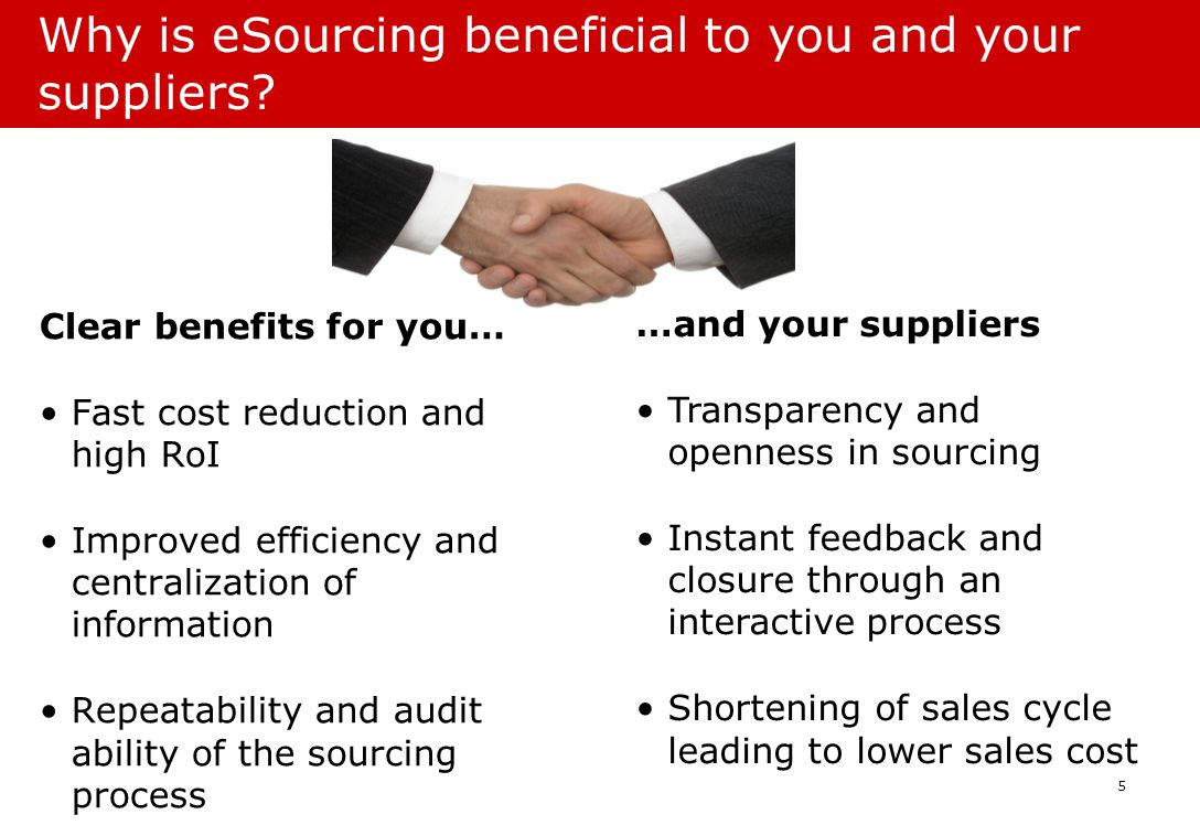 Why is eSourcing beneficial to you and your suppliers.