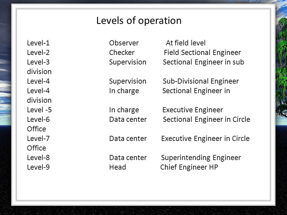Level-1 Observer At field level Level-2 Checker Field Sectional Engineer Level-3 Supervision Sectional Engineer in sub division Level-4 Supervision Su