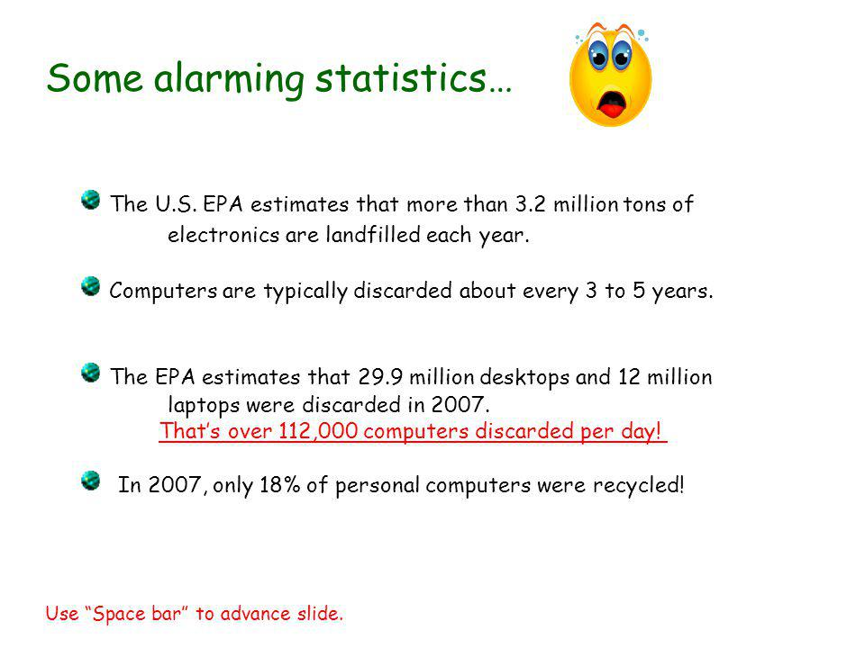 The U.S. EPA estimates that more than 3.2 million tons of electronics are landfilled each year. Some alarming statistics… Computers are typically disc