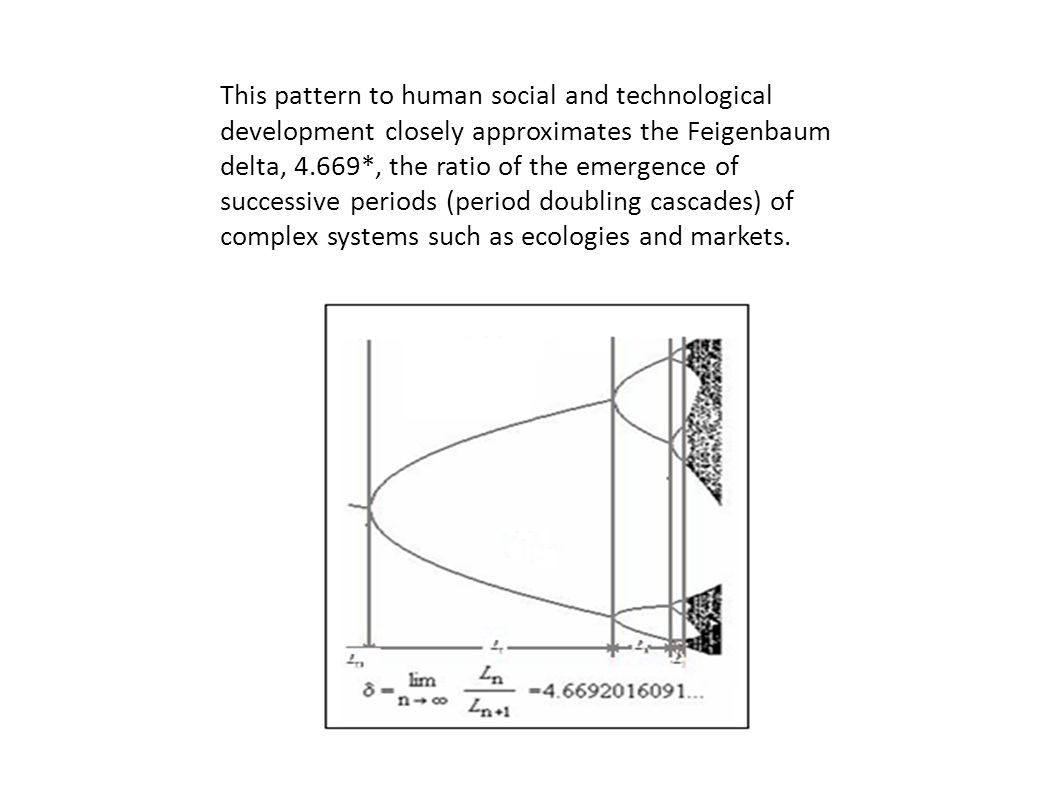 This pattern to human social and technological development closely approximates the Feigenbaum delta, 4.669*, the ratio of the emergence of successive periods (period doubling cascades) of complex systems such as ecologies and markets.