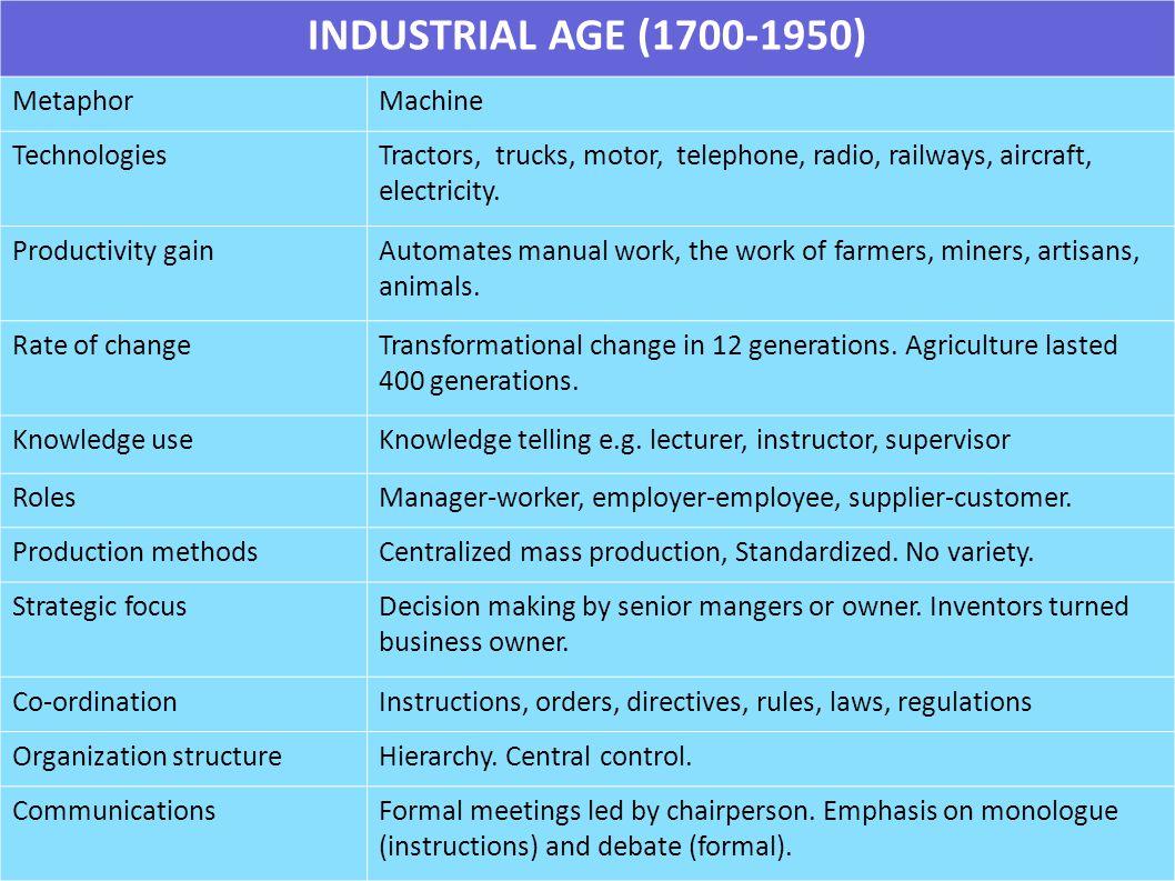 INDUSTRIAL AGE (1700-1950) MetaphorMachine TechnologiesTractors, trucks, motor, telephone, radio, railways, aircraft, electricity. Productivity gainAu