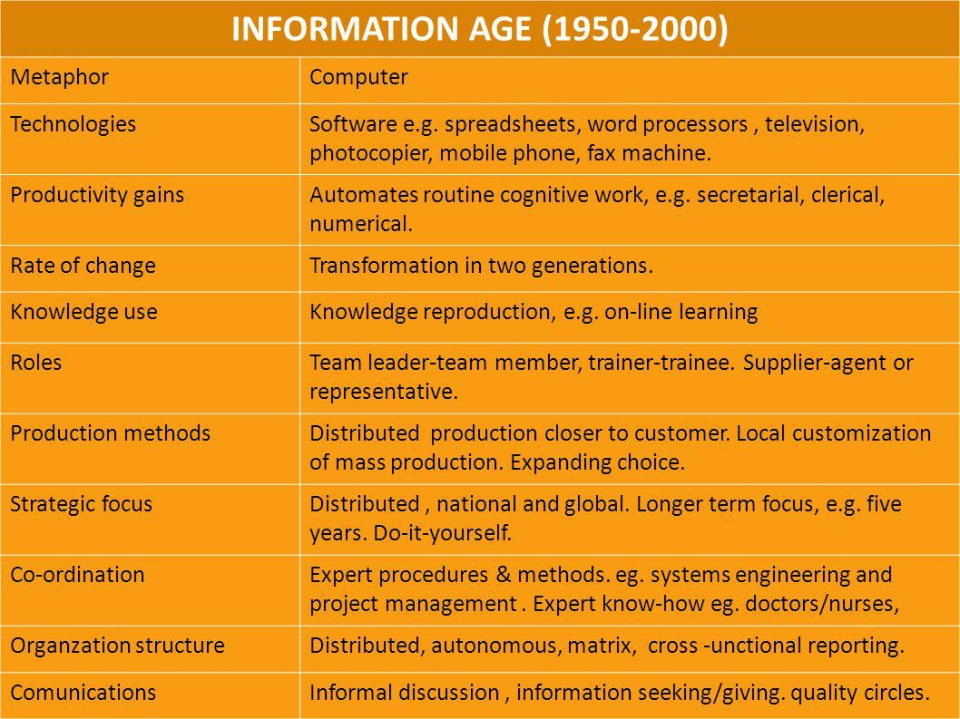 INFORMATION AGE (1950-2000) MetaphorComputer TechnologiesSoftware e.g.