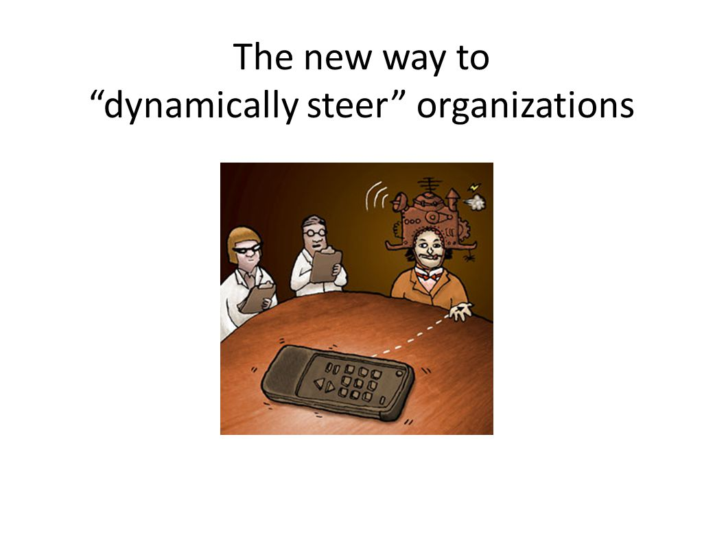The new way to dynamically steer organizations