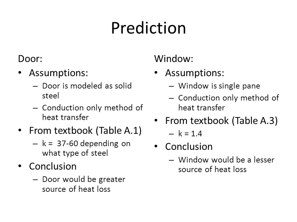 Prediction Door: Assumptions: – Door is modeled as solid steel – Conduction only method of heat transfer From textbook (Table A.1) – k = 37-60 depending on what type of steel Conclusion – Door would be greater source of heat loss Window: Assumptions: – Window is single pane – Conduction only method of heat transfer From textbook (Table A.3) – k = 1.4 Conclusion – Window would be a lesser source of heat loss