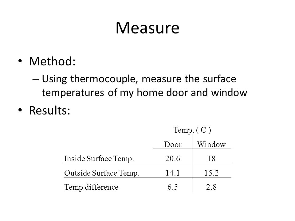 Comparison Prediction: Door would be greater source of heat loss Measure: Door had greatest difference in surface temperatures – door is greater source of heat loss Conclusion: Prediction and actual results are identical