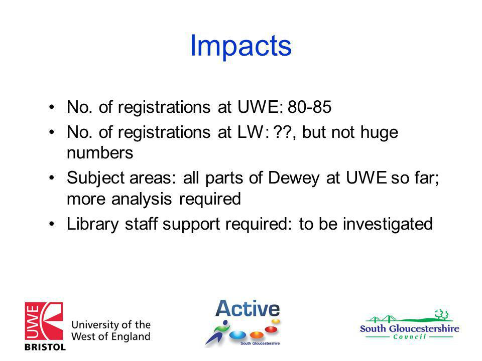 Impacts No. of registrations at UWE: 80-85 No.
