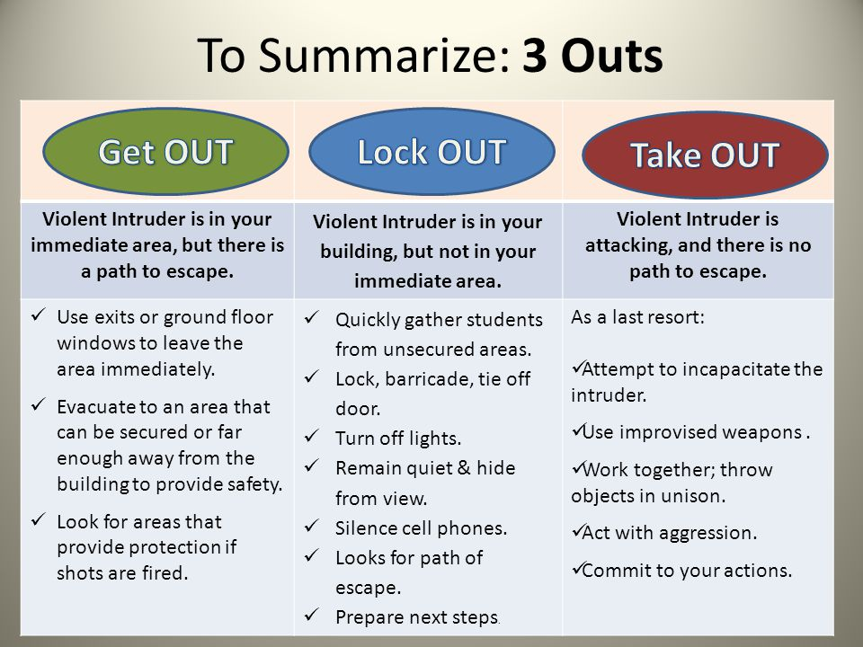 To Summarize: 3 Outs Violent Intruder is in your immediate area, but there is a path to escape. Violent Intruder is in your building, but not in your