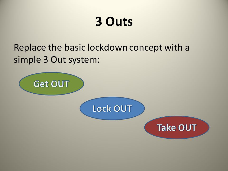 3 Outs Replace the basic lockdown concept with a simple 3 Out system: