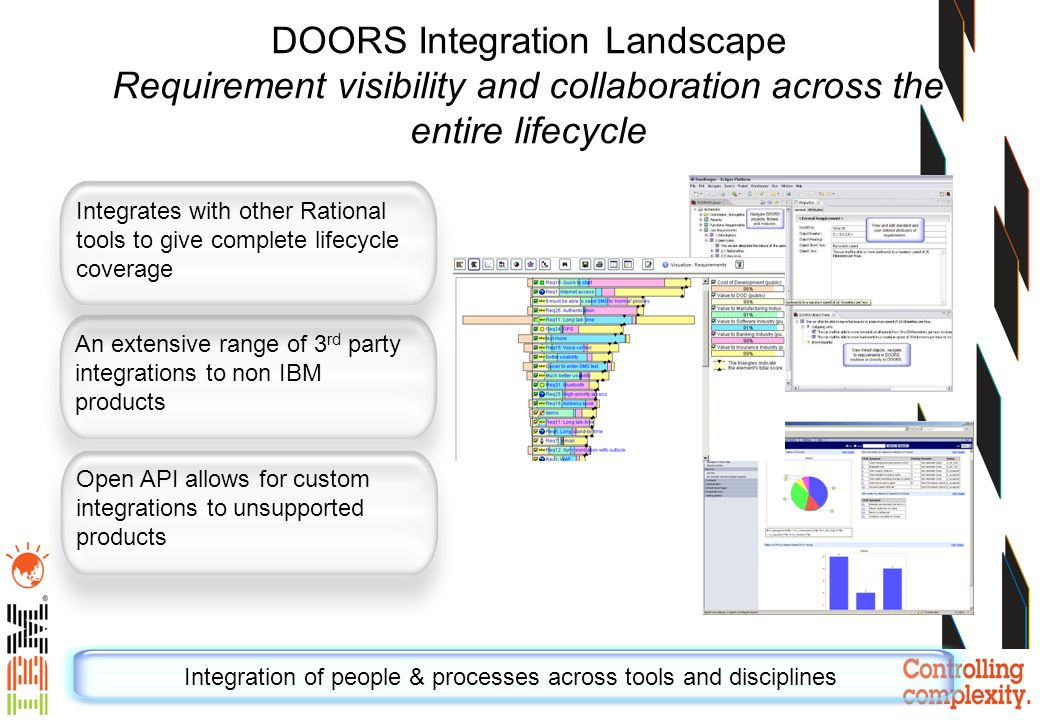 DOORS Integration Landscape Requirement visibility and collaboration across the entire lifecycle Integrates with other Rational tools to give complete