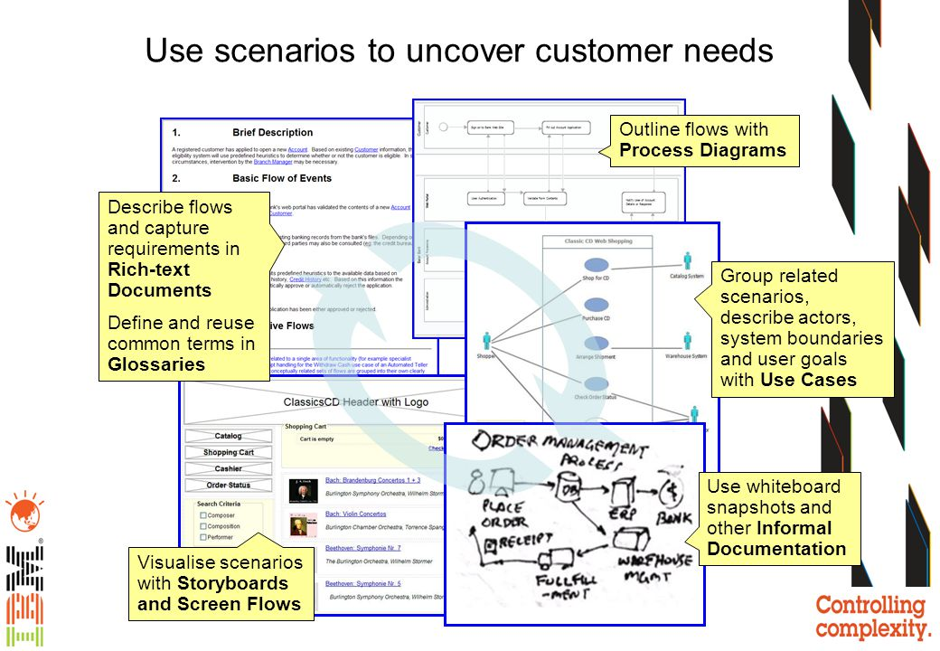 Use scenarios to uncover customer needs Outline flows with Process Diagrams Visualise scenarios with Storyboards and Screen Flows Describe flows and c
