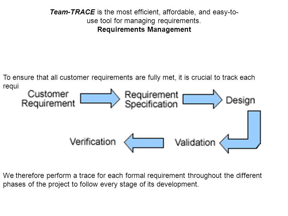 Team-TRACE is the most efficient, affordable, and easy-to- use tool for managing requirements. Requirements Management To ensure that all customer req