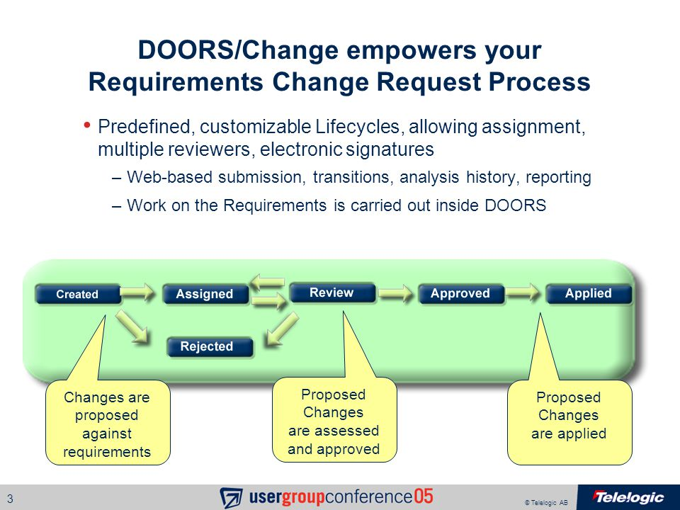 © Telelogic AB 3 DOORS/Change empowers your Requirements Change Request Process Predefined, customizable Lifecycles, allowing assignment, multiple reviewers, electronic signatures –Web-based submission, transitions, analysis history, reporting –Work on the Requirements is carried out inside DOORS Changes are proposed against requirements Proposed Changes are assessed and approved Proposed Changes are applied