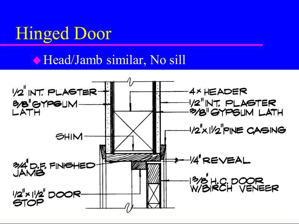 Hinged Door u Head/Jamb similar, No sill