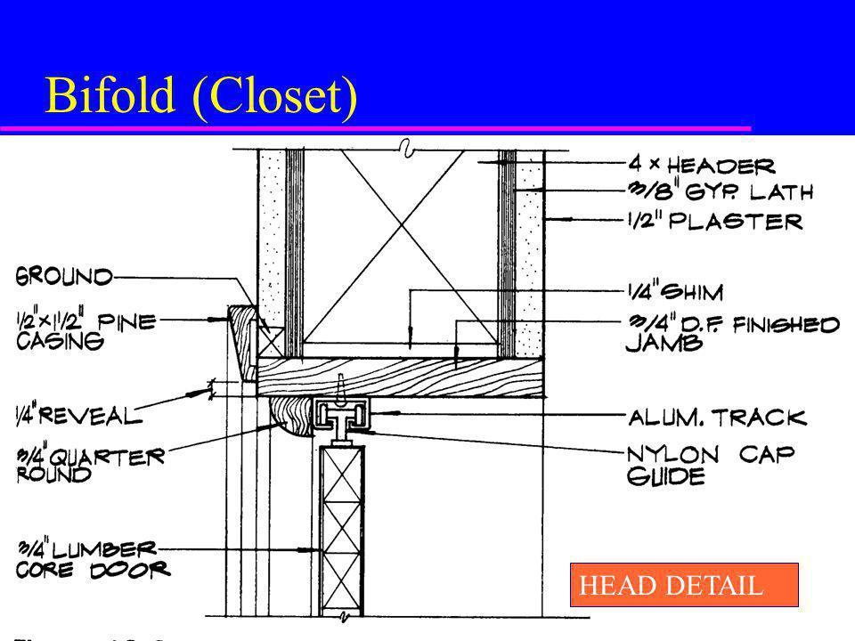 Bifold (Closet) HEAD DETAIL