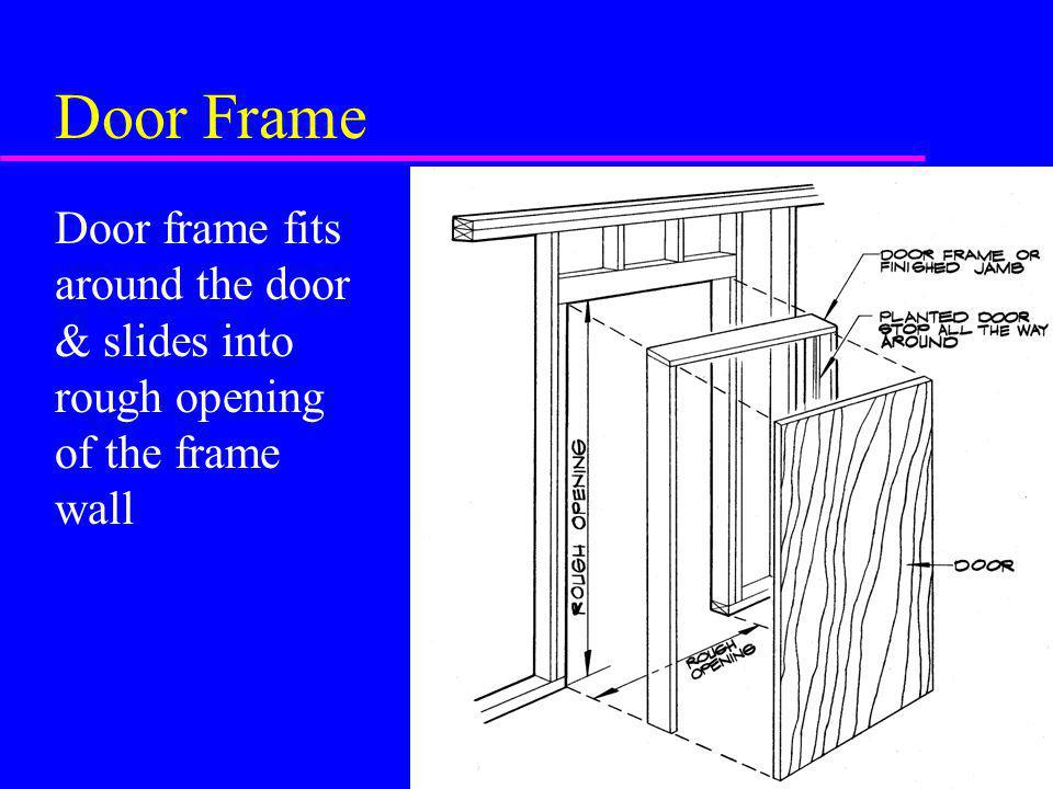 Door Frame Door frame fits around the door & slides into rough opening of the frame wall