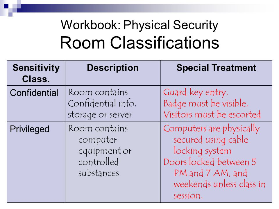 Workbook: Physical Security Room Classifications Sensitivity Class. DescriptionSpecial Treatment Confidential Room contains Confidential info. storage