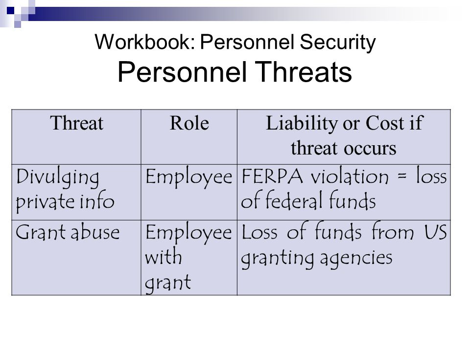 Workbook: Personnel Security Personnel Threats ThreatRoleLiability or Cost if threat occurs Divulging private info EmployeeFERPA violation = loss of f