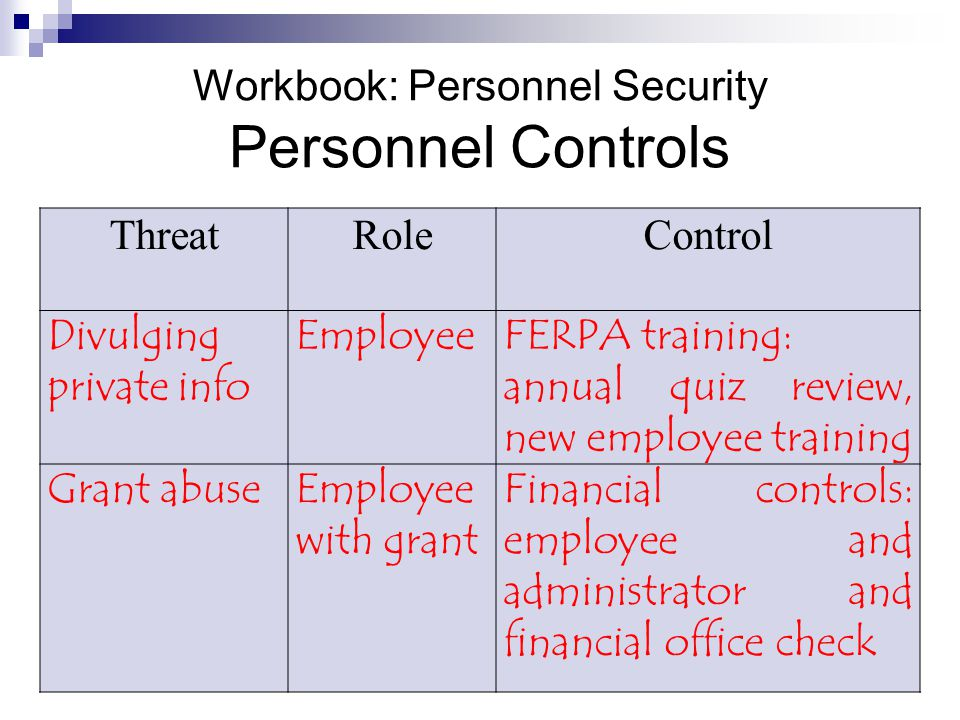 Workbook: Personnel Security Personnel Controls ThreatRoleControl Divulging private info EmployeeFERPA training: annual quiz review, new employee trai