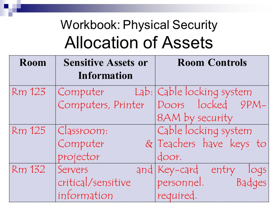 Workbook: Physical Security Allocation of Assets RoomSensitive Assets or Information Room Controls Rm 123Computer Lab: Computers, Printer Cable lockin