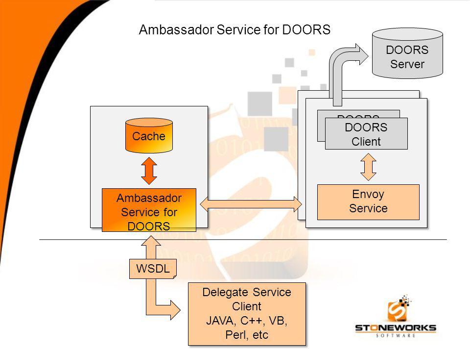 Ambassador Service for DOORS DOORS Server Cache Ambassador Service for DOORS Envoy Service DOORS Client Delegate Service Client JAVA, C++, VB, Perl, e