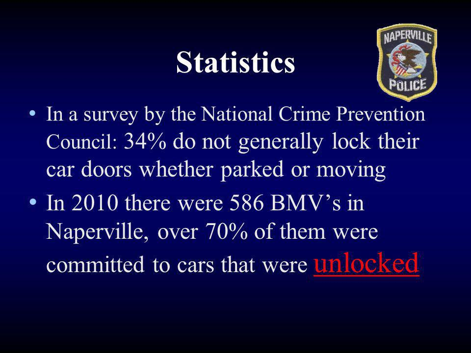 In a survey by the National Crime Prevention Council: 34% do not generally lock their car doors whether parked or moving In 2010 there were 586 BMVs in Naperville, over 70% of them were committed to cars that were unlocked