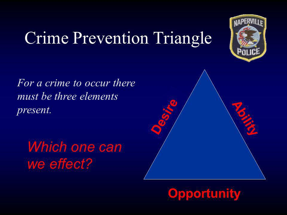 Crime Prevention Triangle Desire Ability Opportunity For a crime to occur there must be three elements present.