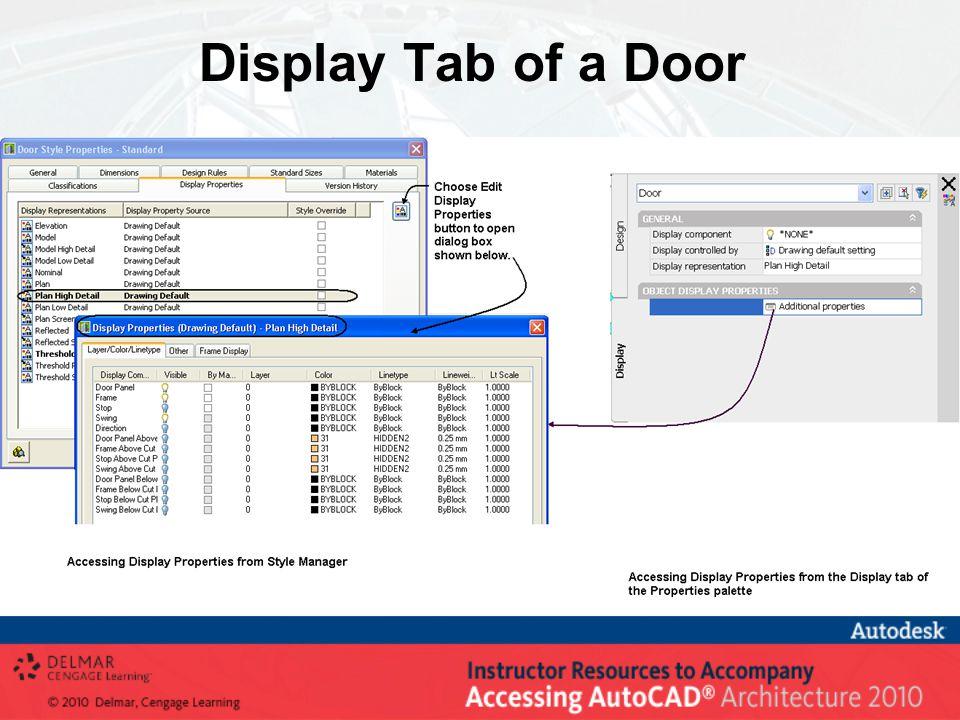Display Tab of a Door
