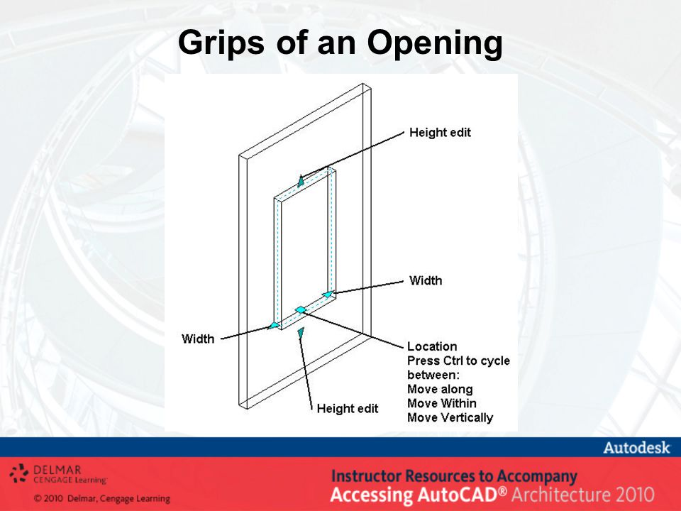 Grips of an Opening