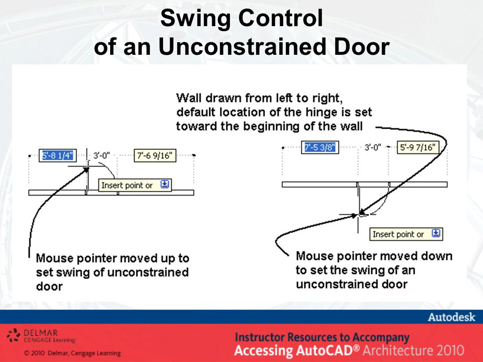 Swing Control of an Unconstrained Door