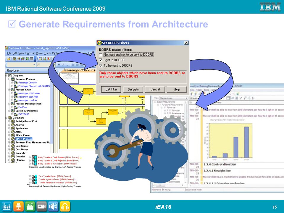 IBM Rational Software Conference 2009 iEA16 Generate Requirements from Architecture 15