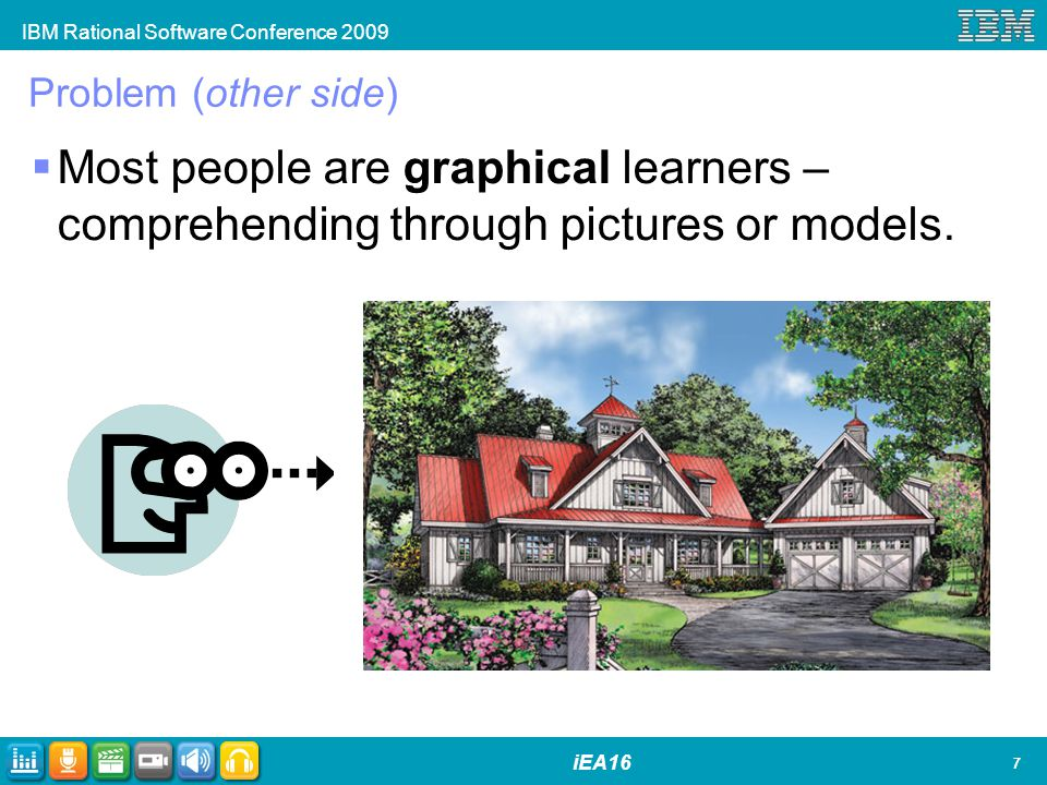 IBM Rational Software Conference 2009 iEA16 Problem (other side) Most people are graphical learners – comprehending through pictures or models.