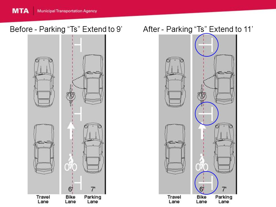 Before - Parking Ts Extend to 9After - Parking Ts Extend to 11