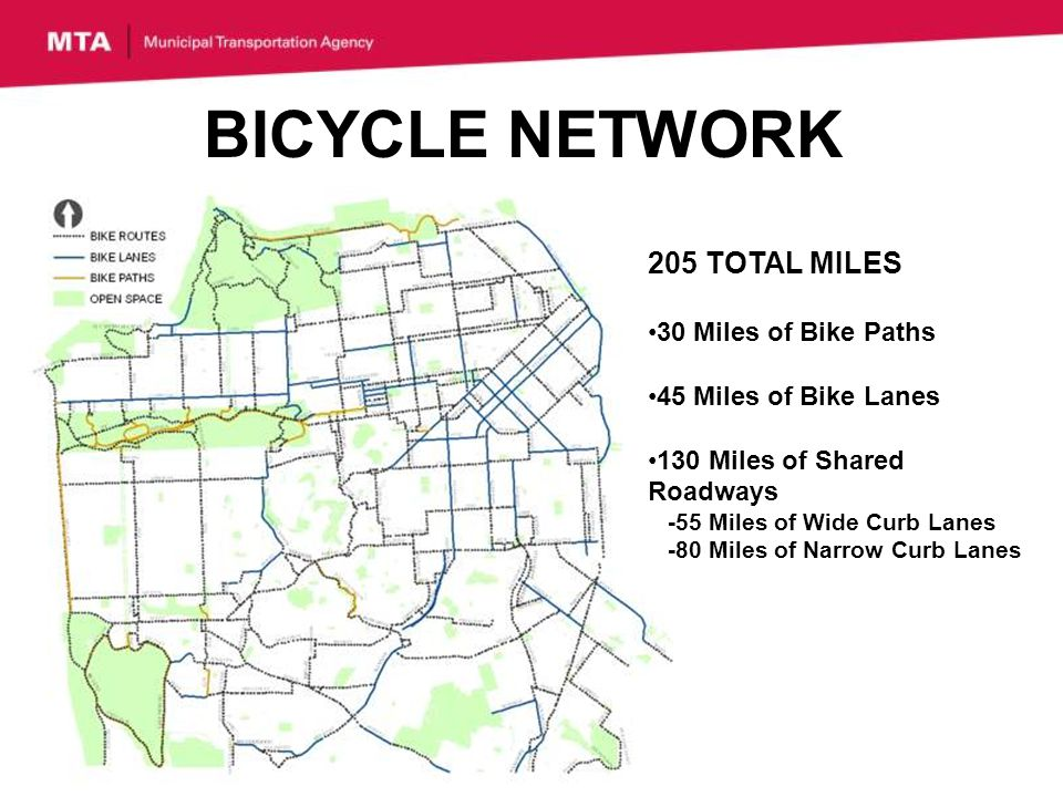205 TOTAL MILES 30 Miles of Bike Paths 45 Miles of Bike Lanes 130 Miles of Shared Roadways -55 Miles of Wide Curb Lanes -80 Miles of Narrow Curb Lanes BICYCLE NETWORK