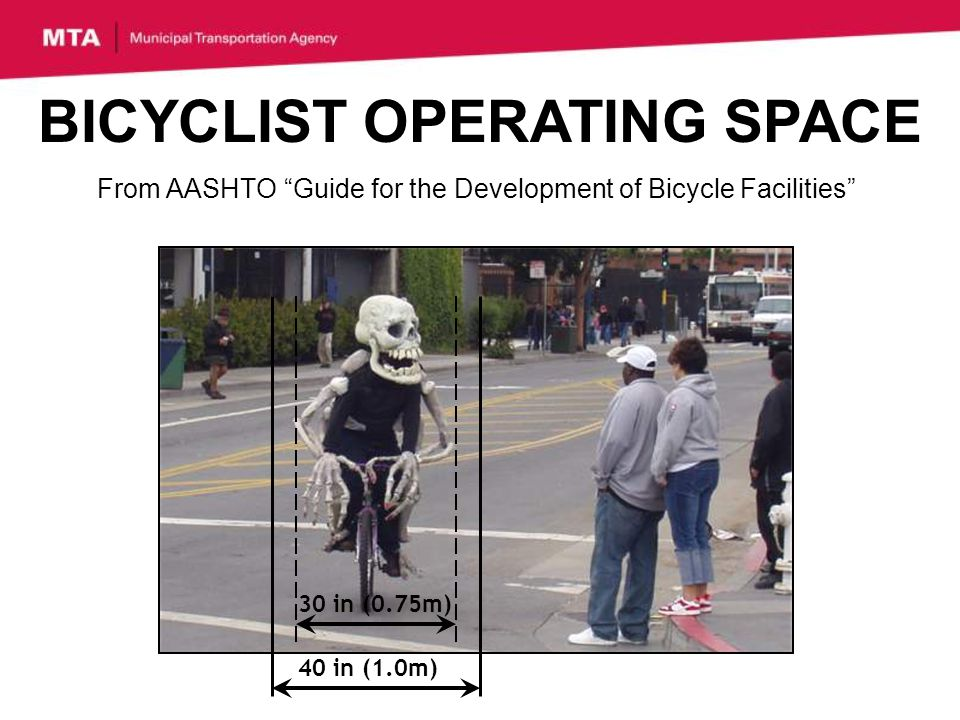 From AASHTO Guide for the Development of Bicycle Facilities 40 in (1.0m) 30 in (0.75m) BICYCLIST OPERATING SPACE