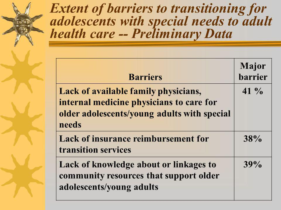 Extent of barriers to transitioning for adolescents with special needs to adult health care -- Preliminary Data Barriers Major barrier Lack of available family physicians, internal medicine physicians to care for older adolescents/young adults with special needs 41 % Lack of insurance reimbursement for transition services 38% Lack of knowledge about or linkages to community resources that support older adolescents/young adults 39%