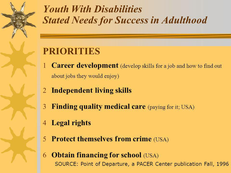 Youth With Disabilities Stated Needs for Success in Adulthood PRIORITIES 1 Career development (develop skills for a job and how to find out about jobs they would enjoy) 2 Independent living skills 3 Finding quality medical care (paying for it; USA) 4 Legal rights 5 Protect themselves from crime (USA) 6 Obtain financing for school (USA) SOURCE: Point of Departure, a PACER Center publication Fall, 1996
