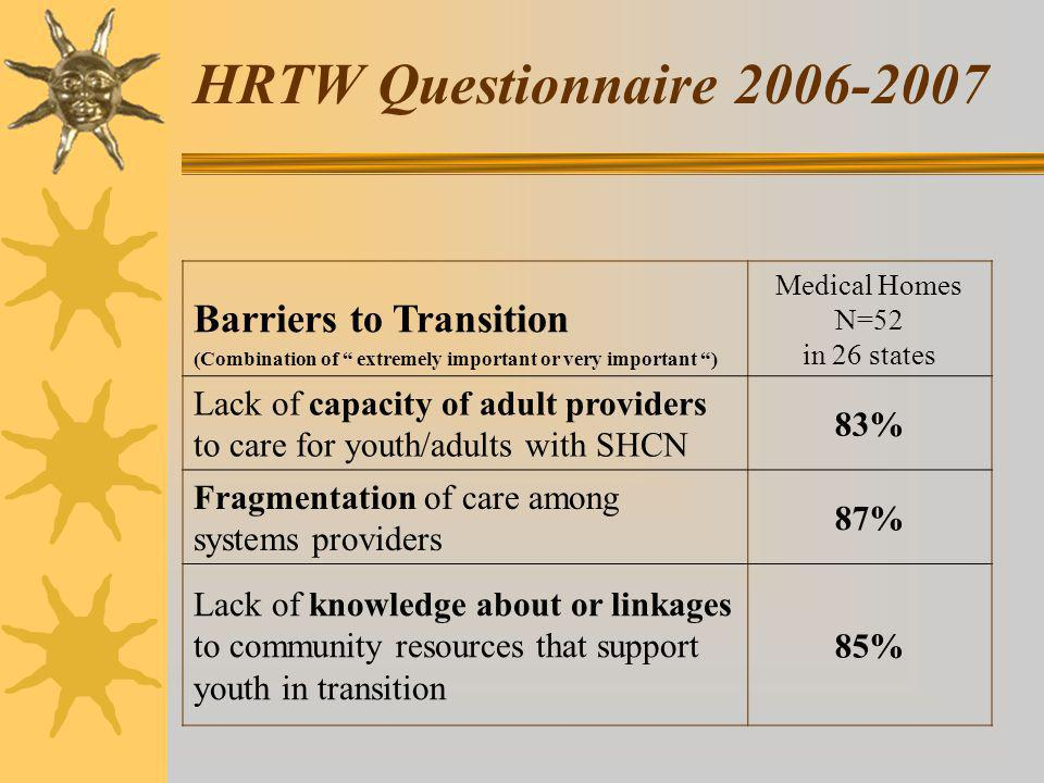 HRTW Questionnaire 2006-2007 Barriers to Transition (Combination of extremely important or very important ) Medical Homes N=52 in 26 states Lack of capacity of adult providers to care for youth/adults with SHCN 83% Fragmentation of care among systems providers 87% Lack of knowledge about or linkages to community resources that support youth in transition 85%