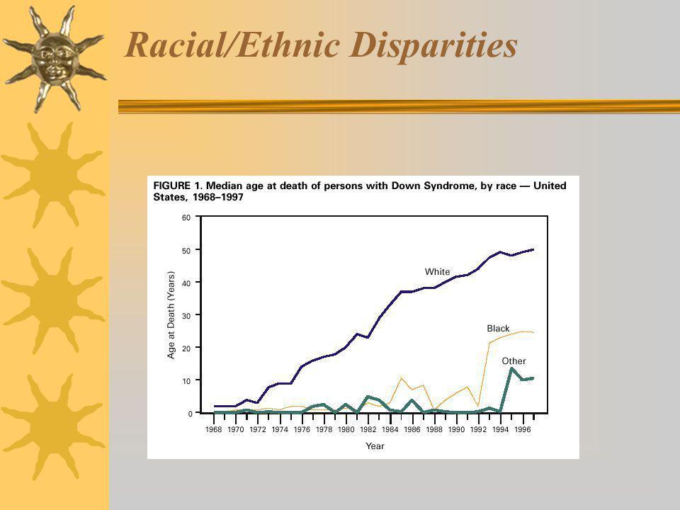 Racial/Ethnic Disparities