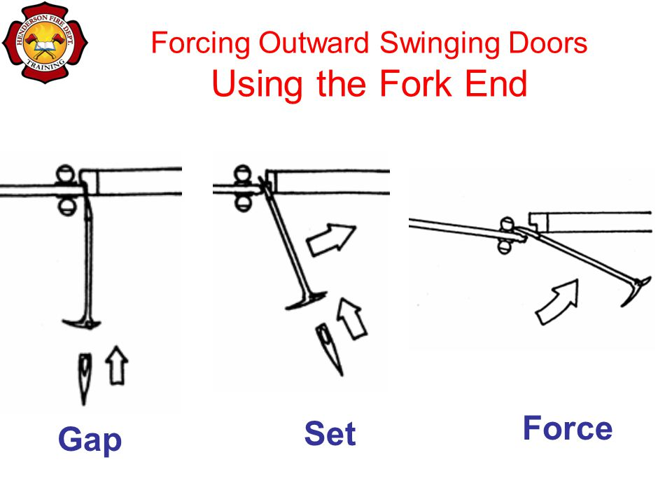 Forcing Outward Swinging Doors Using the Fork End Gap Set Force