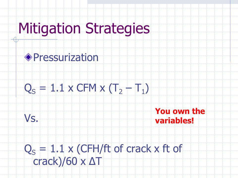 Mitigation Strategies Pressurization Q S = 1.1 x CFM x (T 2 – T 1 ) Vs. Q S = 1.1 x (CFH/ft of crack x ft of crack)/60 x ΔT You own the variables!