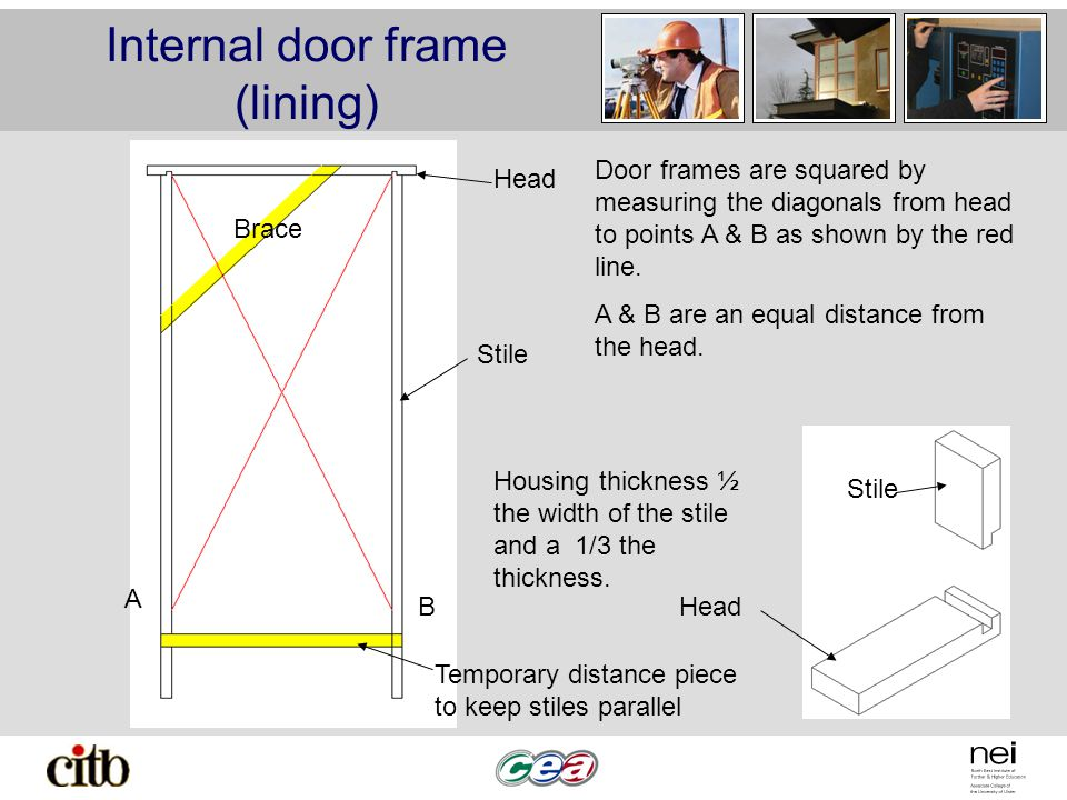 Internal door frame (lining) Brace Temporary distance piece to keep stiles parallel Head Stile A BHead Stile Housing thickness ½ the width of the stil