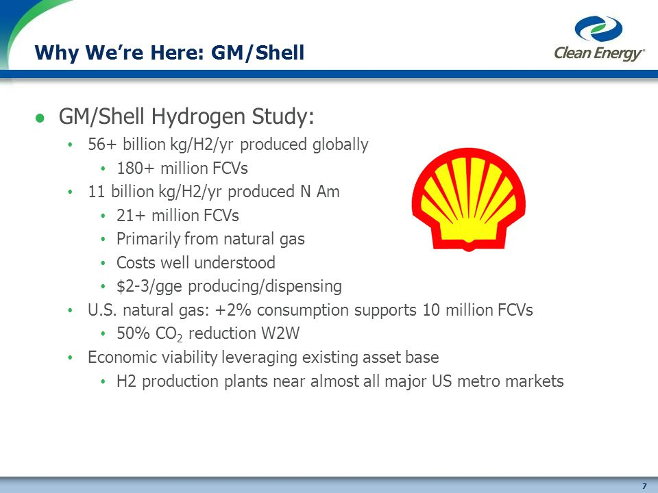 7 Why Were Here: GM/Shell GM/Shell Hydrogen Study: 56+ billion kg/H2/yr produced globally 180+ million FCVs 11 billion kg/H2/yr produced N Am 21+ million FCVs Primarily from natural gas Costs well understood $2-3/gge producing/dispensing U.S.