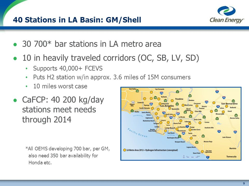 9 40 Stations in LA Basin: GM/Shell 30 700* bar stations in LA metro area 10 in heavily traveled corridors (OC, SB, LV, SD) Supports 40,000+ FCEVS Puts H2 station w/in approx.