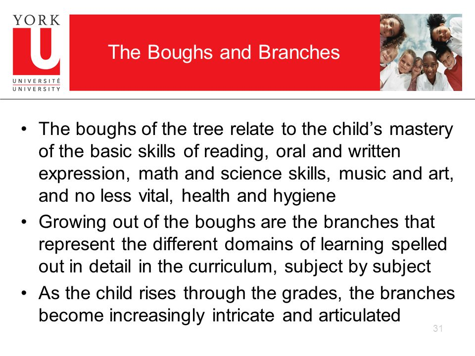 The Boughs and Branches The boughs of the tree relate to the childs mastery of the basic skills of reading, oral and written expression, math and science skills, music and art, and no less vital, health and hygiene Growing out of the boughs are the branches that represent the different domains of learning spelled out in detail in the curriculum, subject by subject As the child rises through the grades, the branches become increasingly intricate and articulated 31